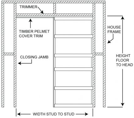 HUME HOW TO- Install a Cavity Unit | Hume Doors